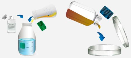 ISO Easy Kit & Material | BP 1604 Application