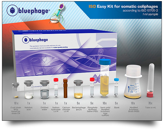 Blupehage products | ISO Easy Kit & Material