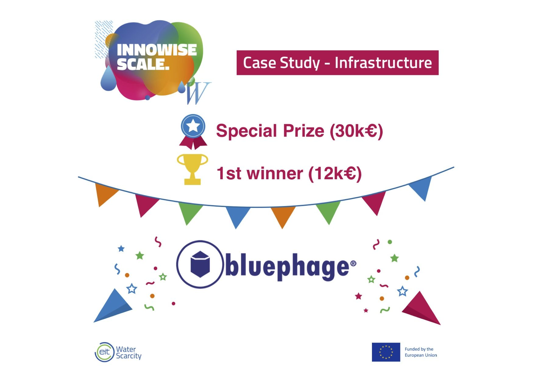 Bluephage_wins_Innowase_Scale_Competition